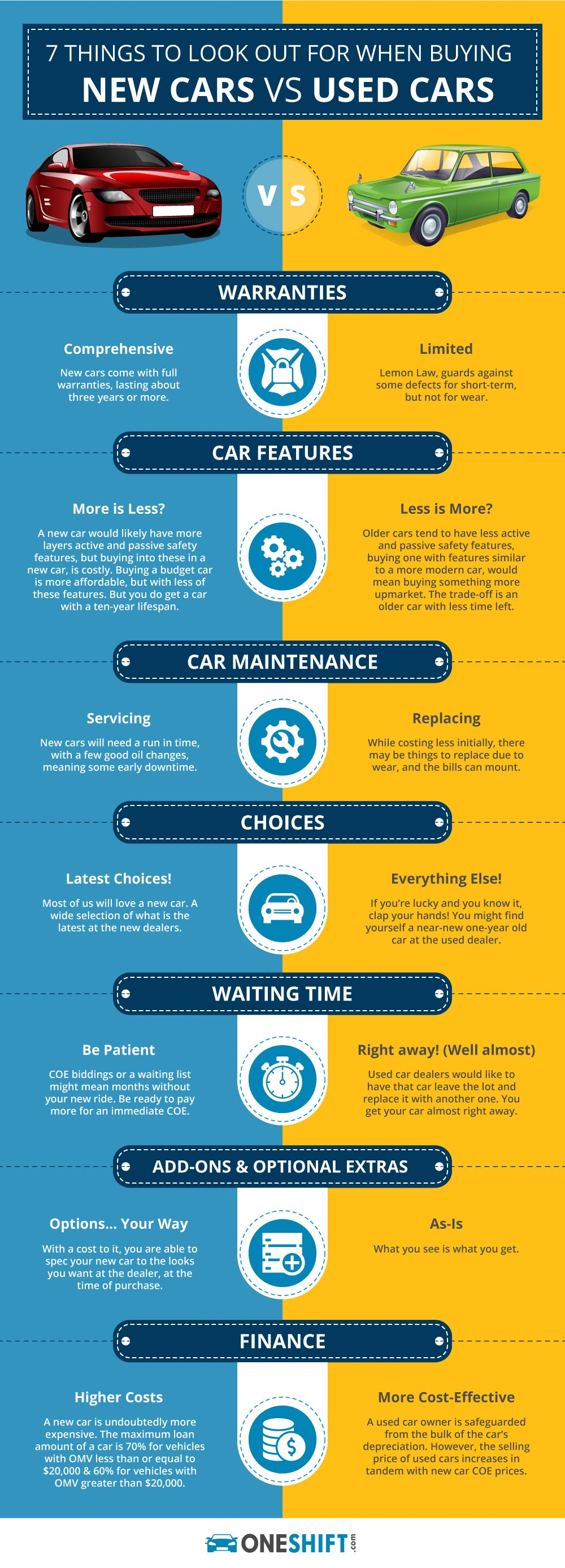 7 Things to Look Out For When Buying a New or Used Car