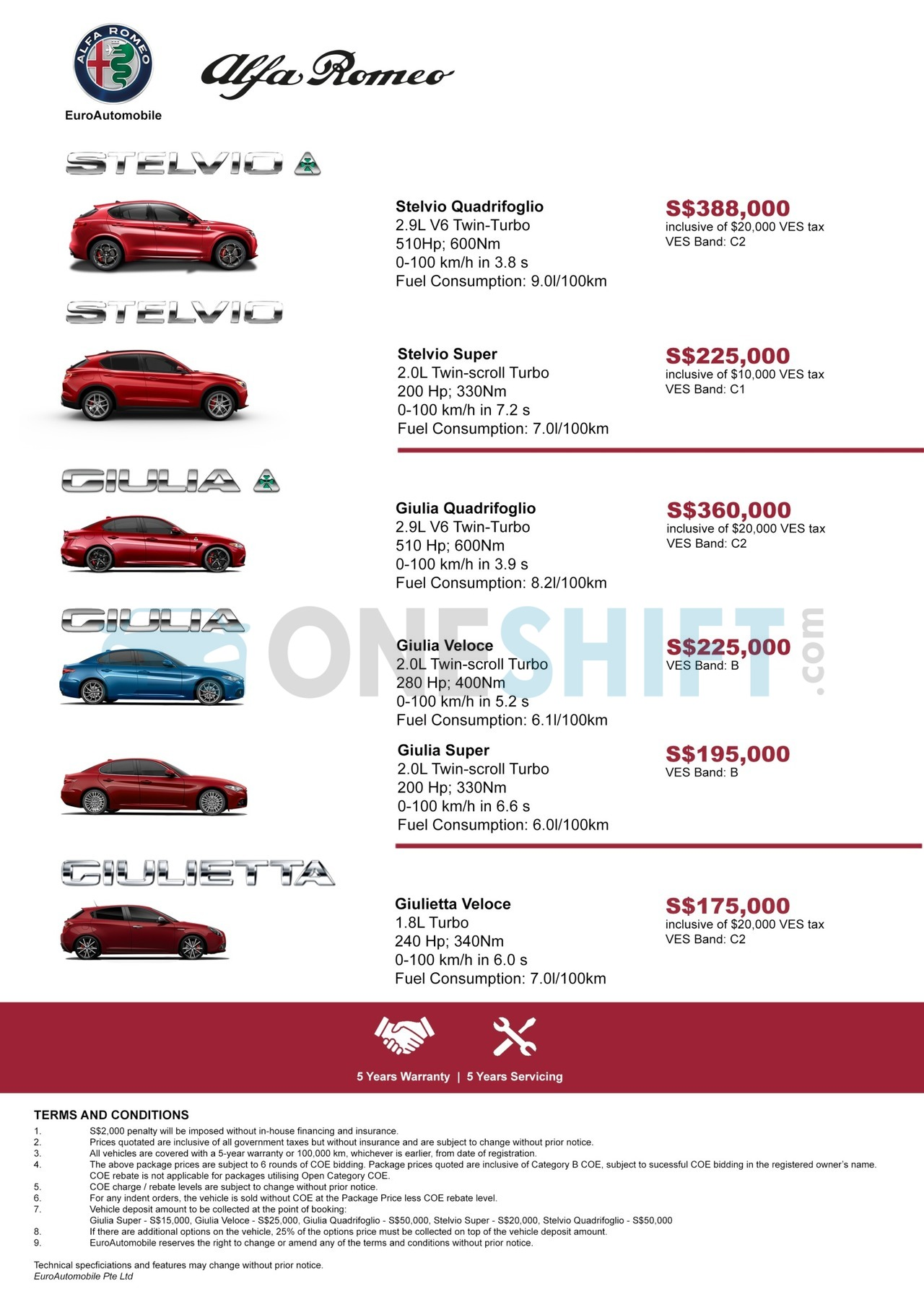 Alfa Romeo Singapore Printed Car Price List Oneshift Com