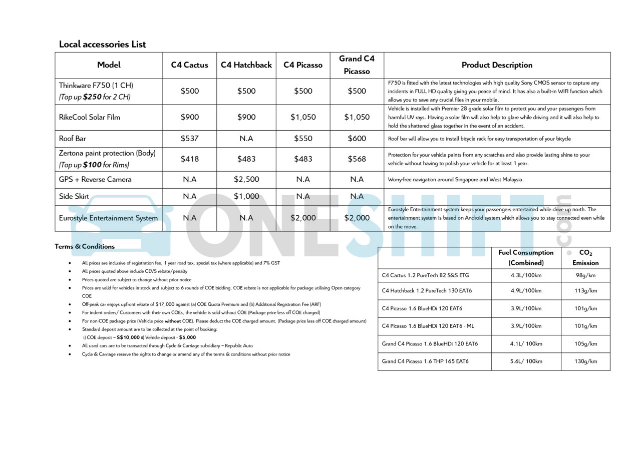 citroen Price List 2-13-2017 Page 2