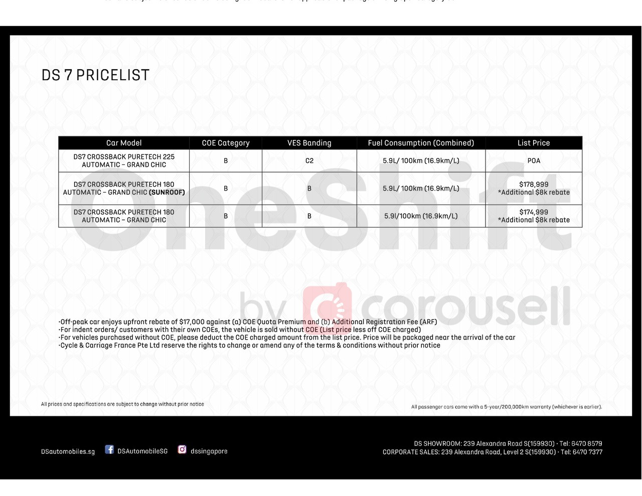 ds-automobiles Price List 10-23-2020 Page 1