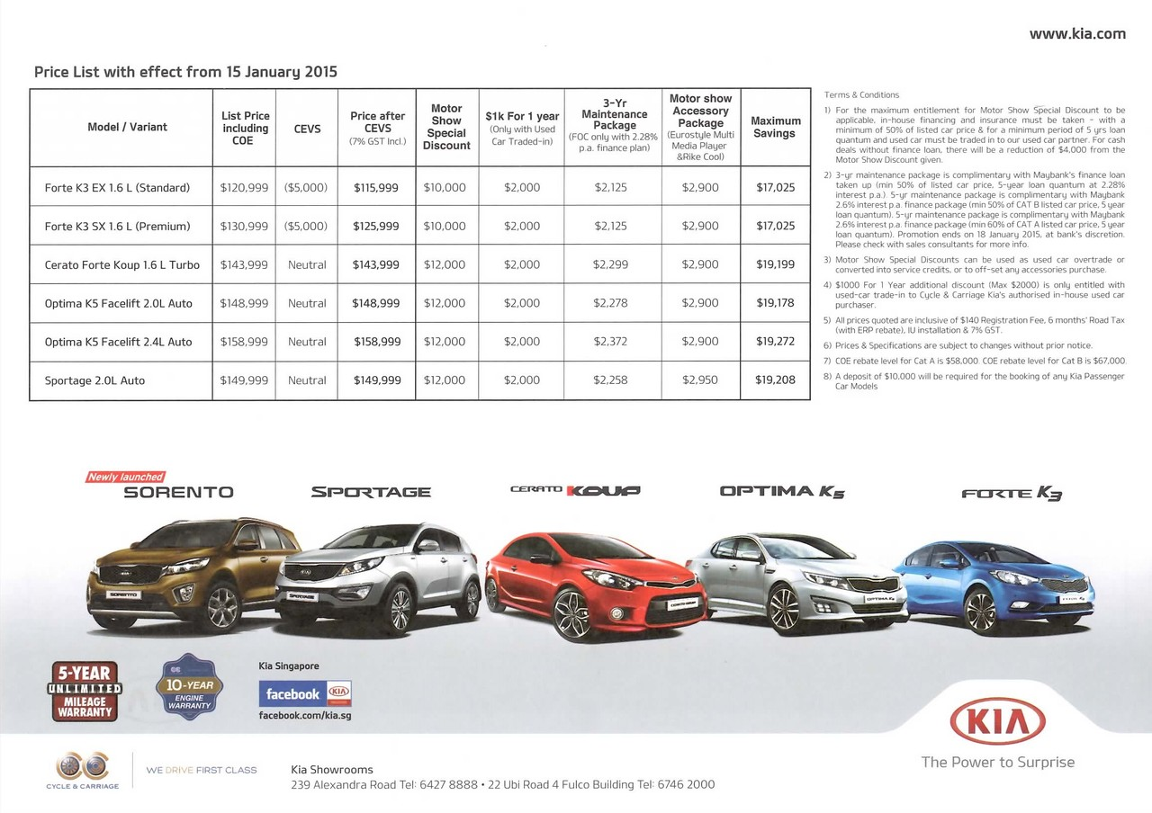 Kia Cars Price List All About Kia