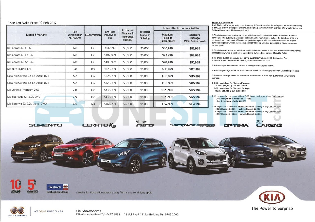 kia Price List 2-9-2017 Page 1