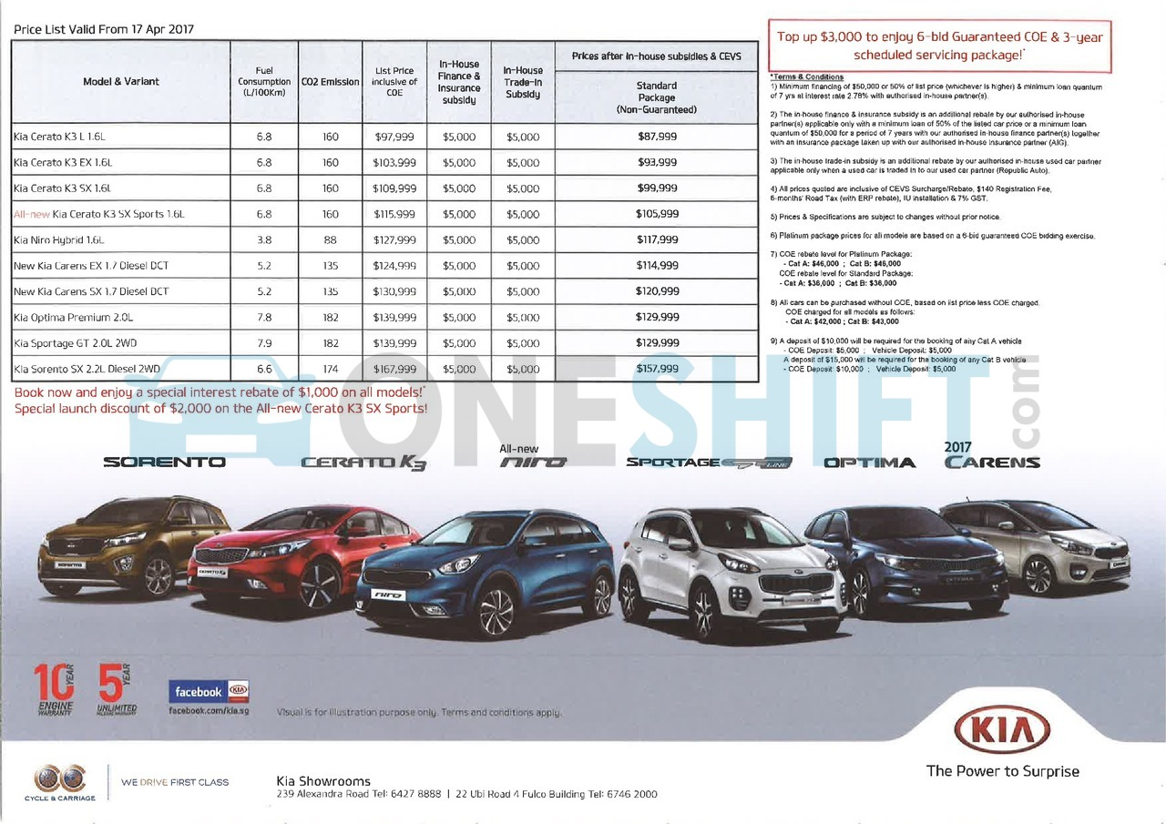 kia Price List 4-17-2017 Page 1