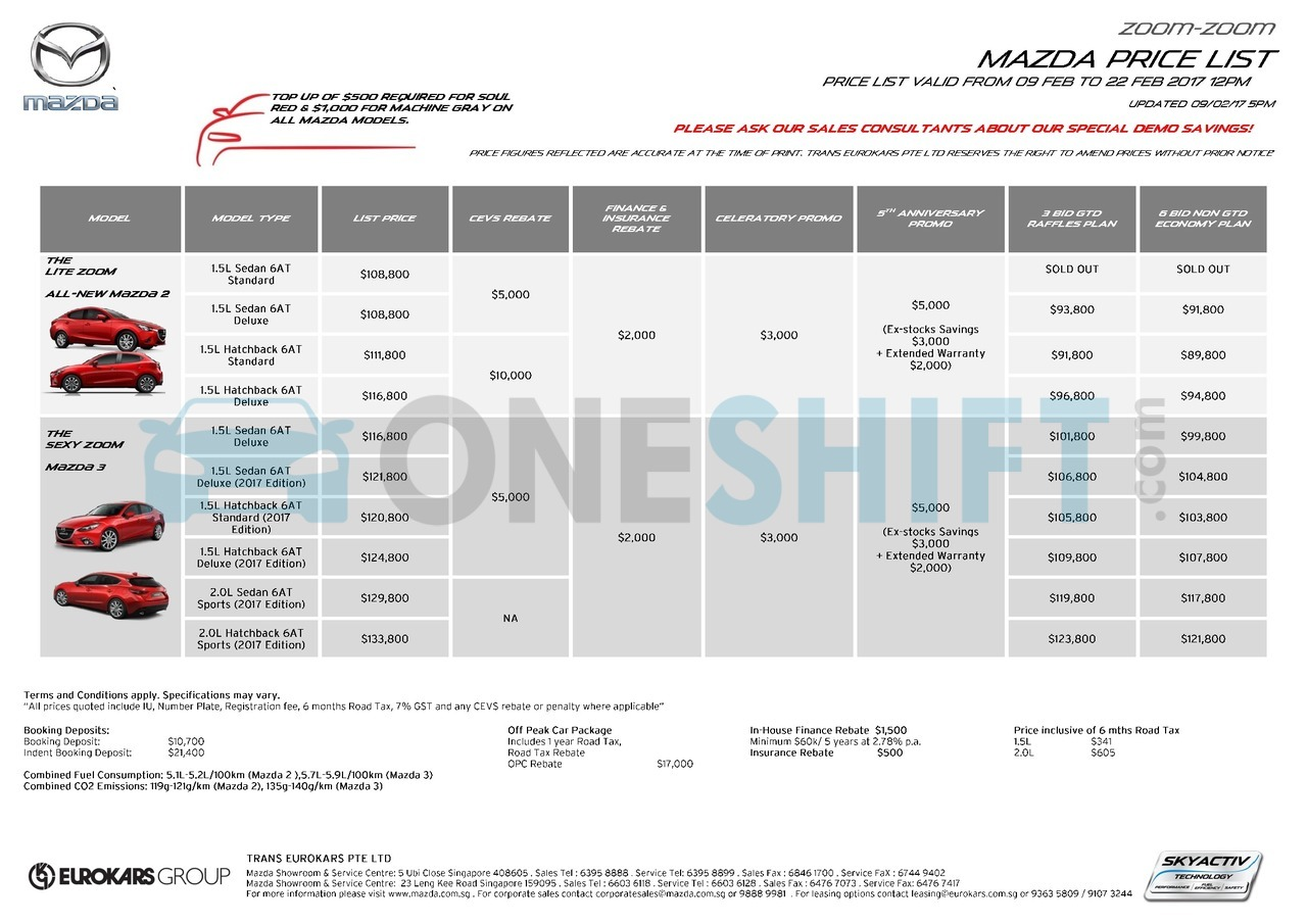 mazda Price List 2-9-2017 Page 1