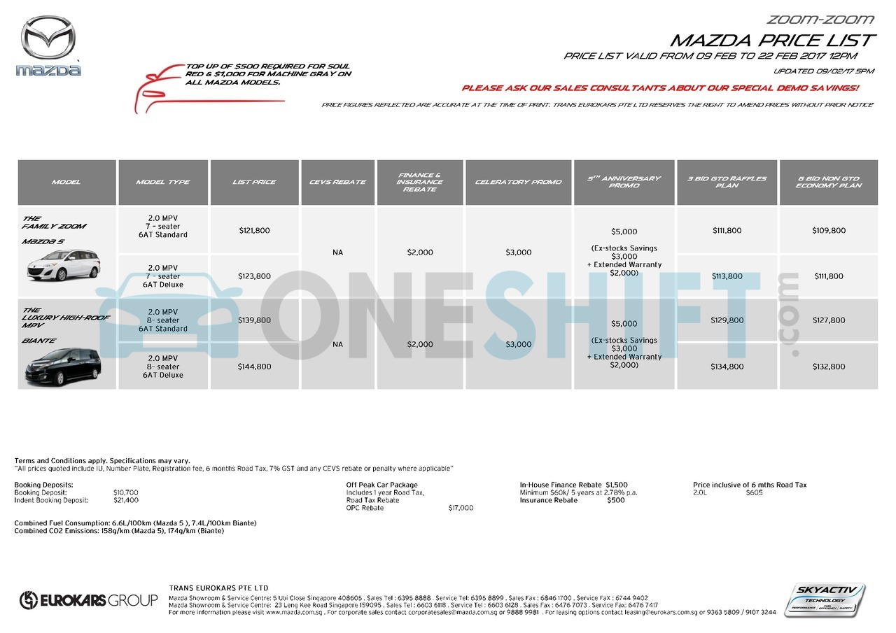 mazda Price List 2-9-2017 Page 3