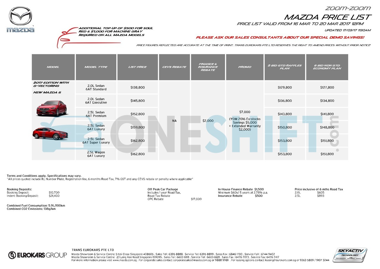 mazda Price List 3-16-2017 Page 2