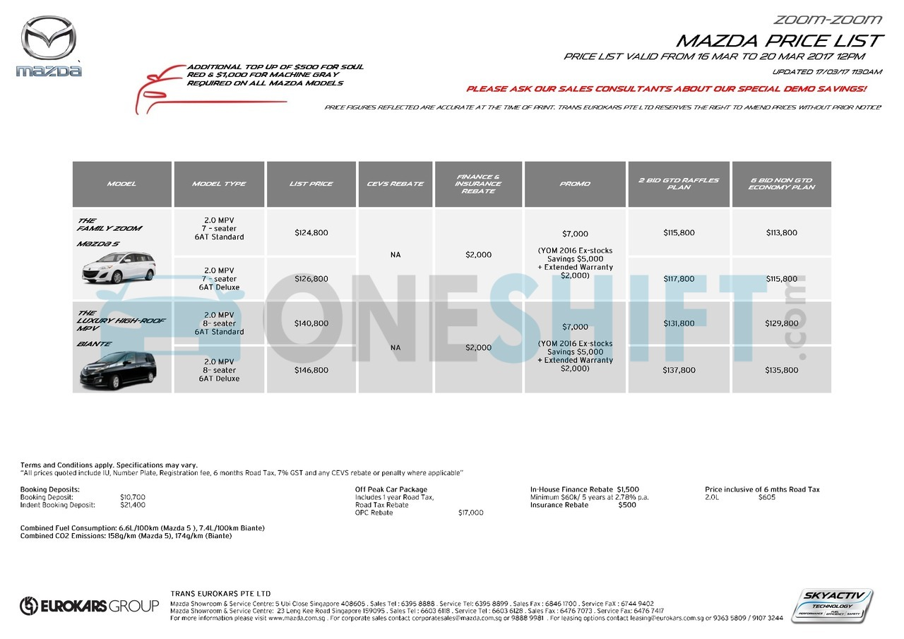 mazda Price List 3-16-2017 Page 3