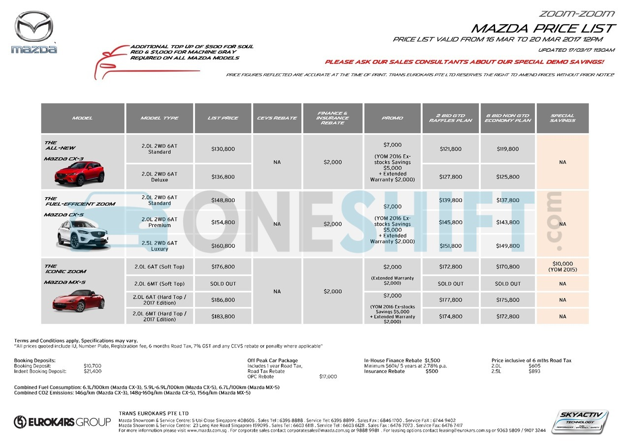 mazda Price List 3-16-2017 Page 4