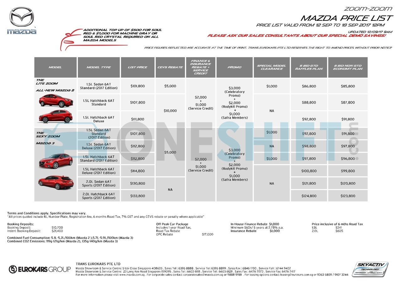 mazda Price List 9-12-2017 Page 1