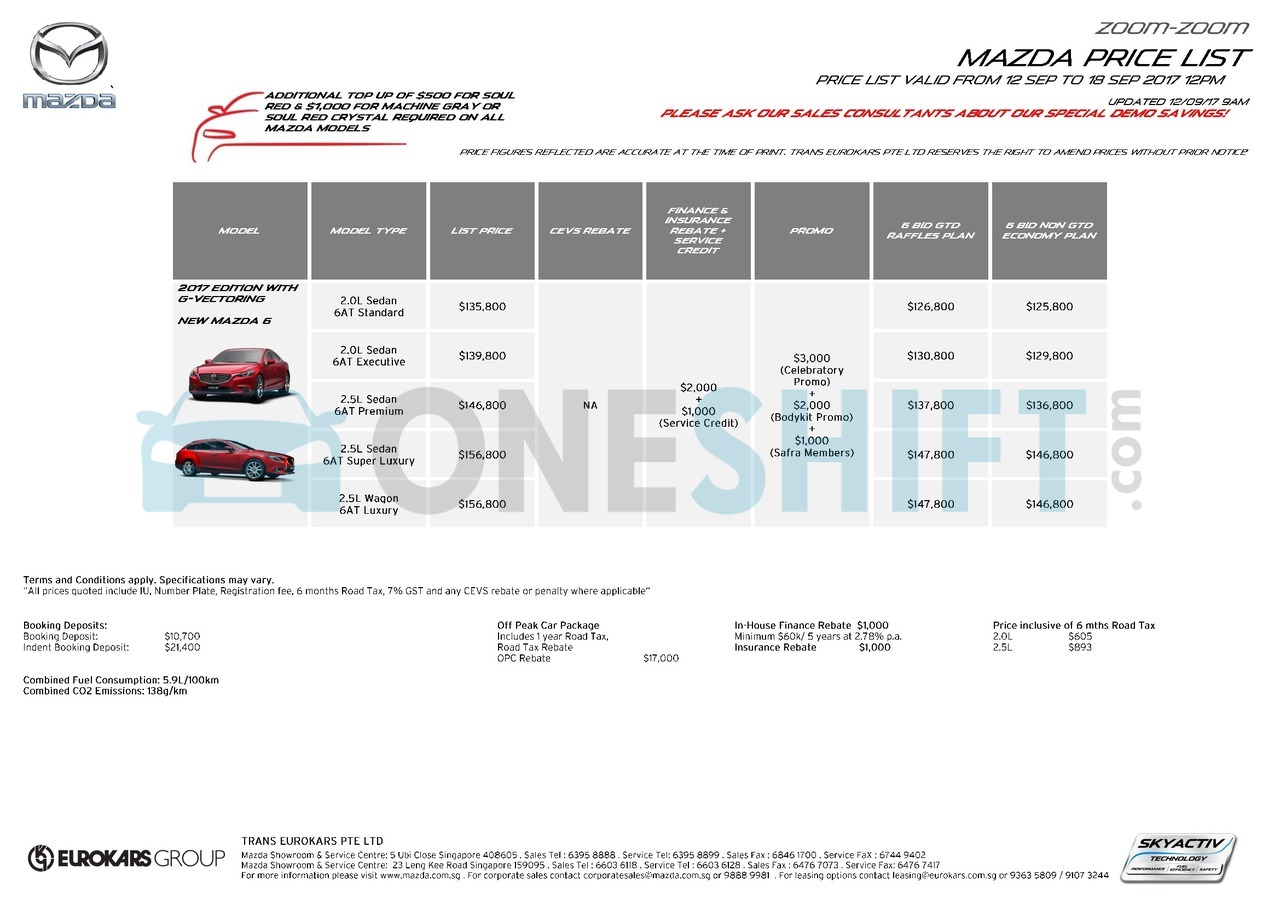 mazda Price List 9-12-2017 Page 2