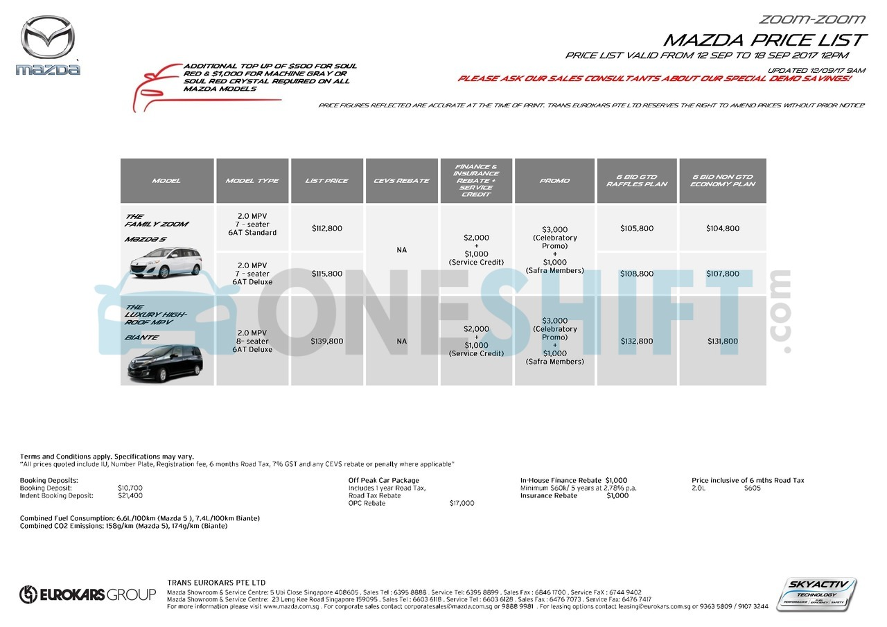 mazda Price List 9-12-2017 Page 3