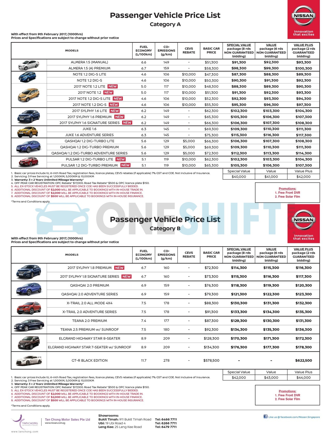 nissan Price List 2-9-2017 Page 1