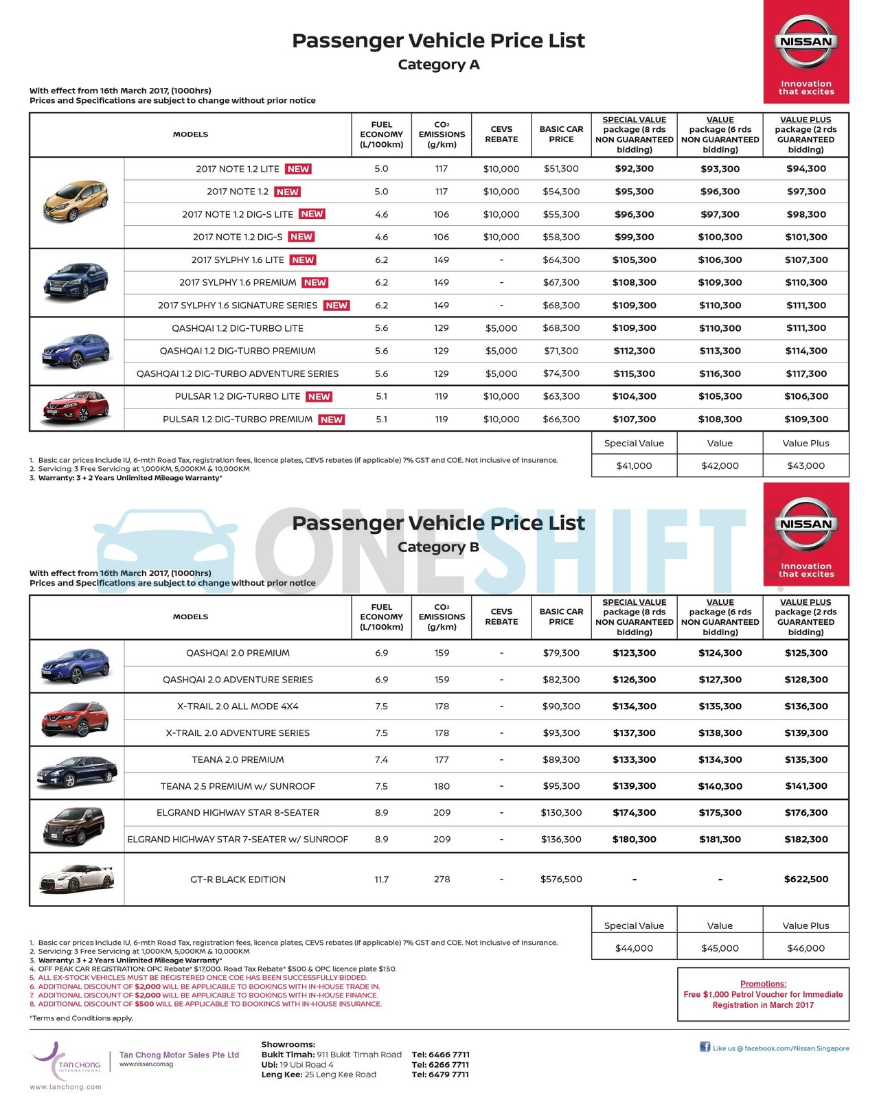 nissan Price List 3-16-2017 Page 1