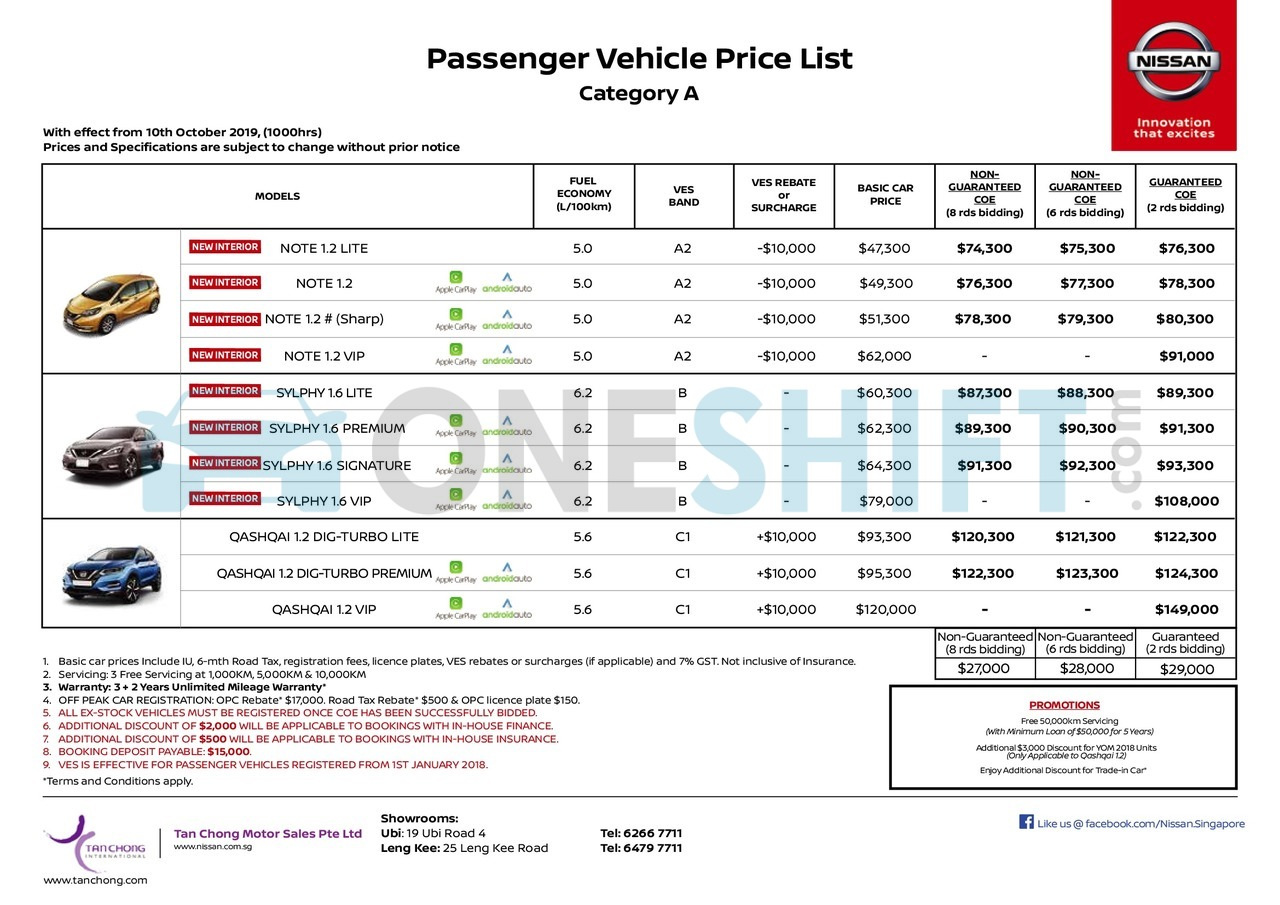 nissan Price List 10-10-2019 Page 1