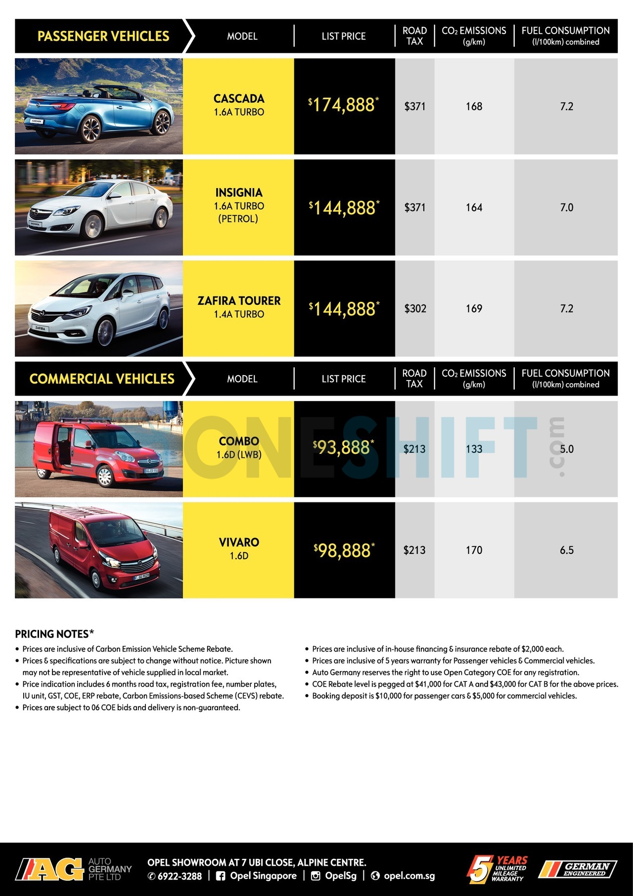 opel Price List 4-12-2017 Page 2