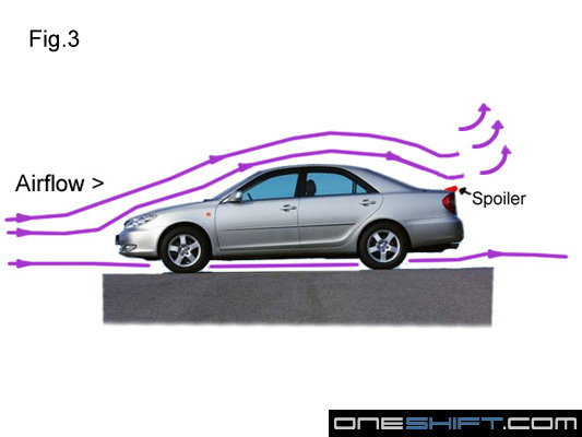Which Airfoil Is Best For Car Spoilers