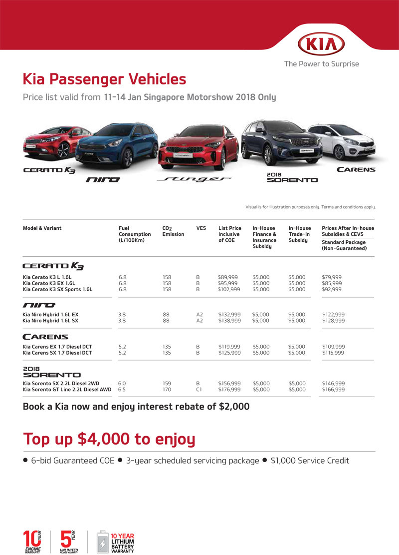 Singapore Motorshow 2018 Kia Price List Deals, Promotions and Price List