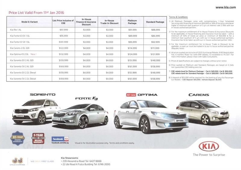 Honda Brio for sale  Price list in the Philippines July