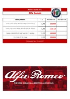 alfa-romeo Price List 6-22-2017 Page 1