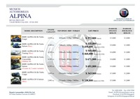 bmw-alpina Price List 1-23-2020 Page 1