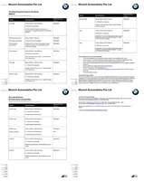 bmw-m-series Price List 9-23-2016 Page 1