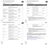 bmw-m-series Price List 11-24-2016 Page 1