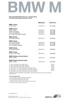bmw-m-series Price List 10-5-2018 Page 1