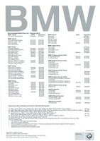 bmw Price List 2-18-2015 Page 1