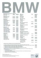 bmw Price List 2-27-2015 Page 1