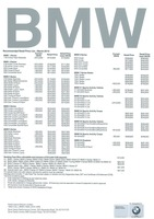bmw Price List 3-26-2015 Page 1