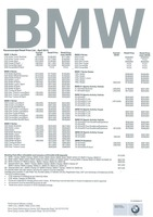 bmw Price List 4-9-2015 Page 1