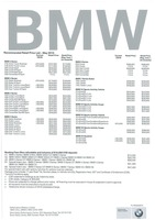 bmw Price List 5-25-2015 Page 1