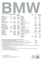 bmw Price List 6-17-2015 Page 1
