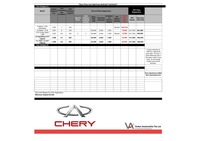 chery Price List 2-9-2017 Page 1