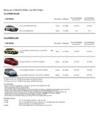 citroen Price List 5-21-2015 Page 1