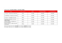 citroen Price List 9-22-2016 Page 1