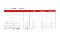 citroen Price List 1-19-2017 Page 1