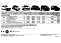 fiat Price List 2-24-2015 Page 1