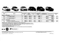 fiat Price List 4-9-2015 Page 1
