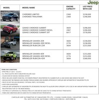 jeep Price List 1-23-2015 Page 1