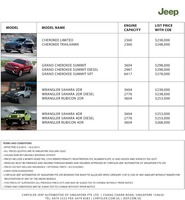 jeep Price List 2-5-2015 Page 1