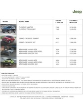 jeep Price List 3-19-2015 Page 1
