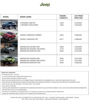 jeep Price List 5-20-2015 Page 1