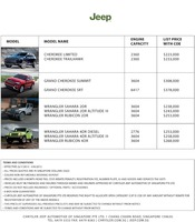 jeep Price List 7-22-2015 Page 1
