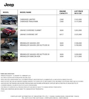 jeep Price List 1-19-2017 Page 1