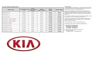 kia Price List 2-5-2016 Page 1