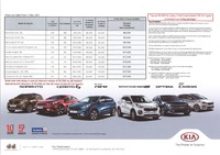 kia Price List 3-16-2017 Page 1