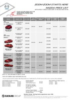 mazda Price List 3-5-2015 Page 1