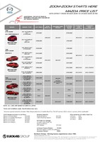 mazda Price List 3-19-2015 Page 1