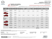 mazda Price List 2-5-2016 Page 1